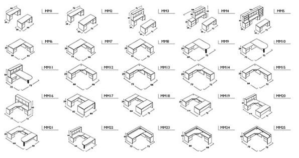 Maverick Configuration Options