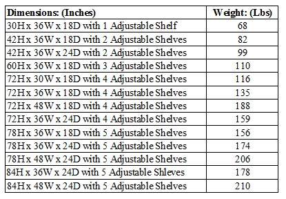 storage-cabinet-dimensions